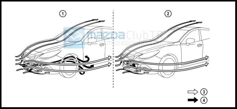 MazdaClubTR_Mazda3_Aktif_Hava_Kelebegi_1.JPG