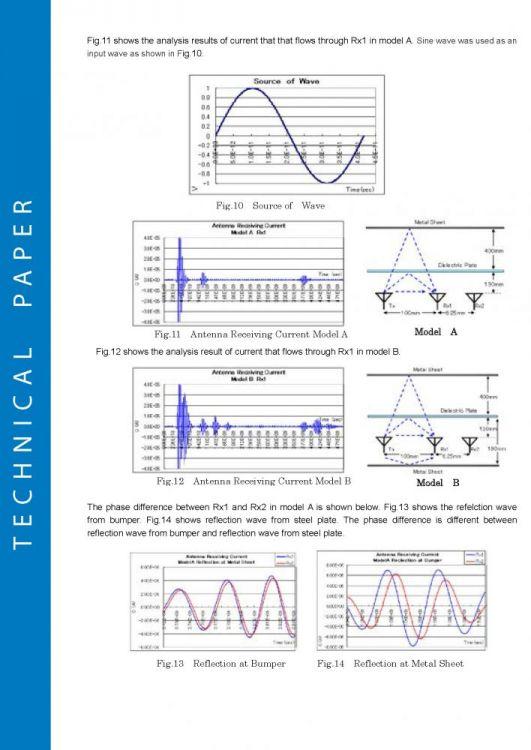 analysis-24ghz-vehicle-radar-performance (1) (1)_Page_5.jpg