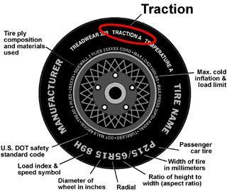 UTQG 2 Traction.jpg