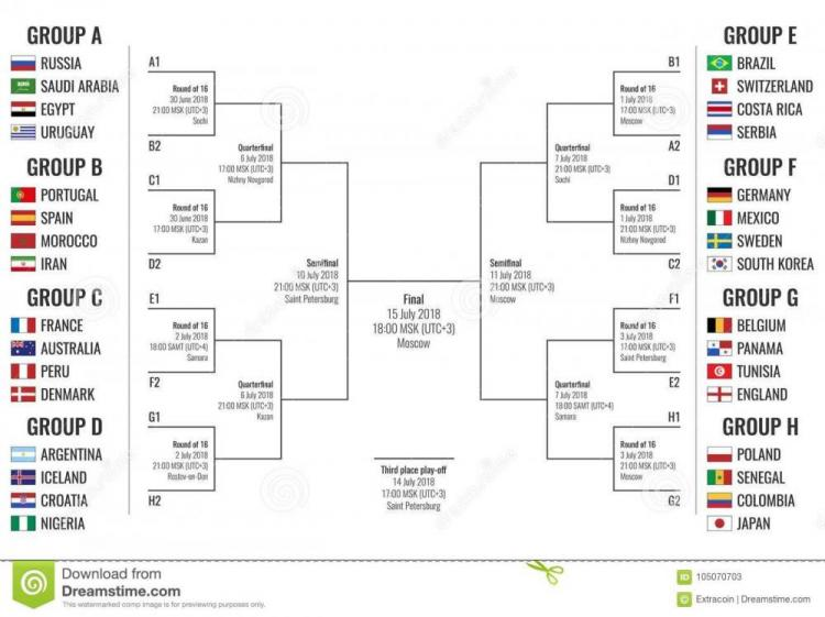 football-cup-russia-group-stage-road-to-final-tournament-scheme-schedule-all-countries-draw-soccer-table-105070703.jpg